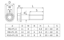 他の写真1: コンパクトフランジ六角ボルトM8×40L