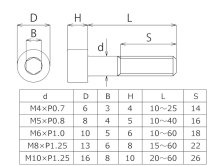 他の写真1: ストレートキャップボルトM6×20L
