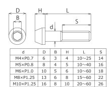 他の写真1: テーパーキャップボルトM8×40L
