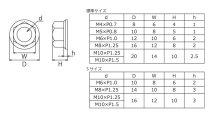 他の写真1: フランジナットSサイズM10×P1.5