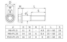 他の写真1: コンパクトフランジ六角ボルトM6×40L