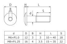 他の写真1: ナベボルト(低頭タイプ)M8×25L