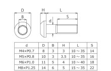 他の写真1: ナベボルトM4×10L