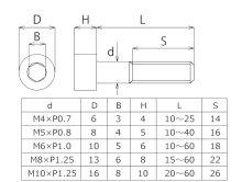 他の写真1: ストレートキャップボルトM6×10L