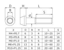 他の写真1: テーパーキャップボルトM5×10L